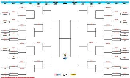 Tim Cup, si prospetta il derby Hellas Verona-Chievo