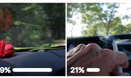 Divieto di fumo alla guida: ecco cosa ne pensano i nostri lettori