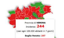 Incidenza contagi Covid, provincia di Verona sotto la soglia della zona rossa