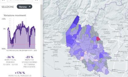 Altro che zona rossa: in provincia di Verona movimenti su del 176% rispetto al 2020