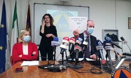 """Covid, Zaia: """"Da domani disponibili 80mila posti nuovi, prenotate il vaccino""""   +173 positivi   Dati 17 maggio 2021"""