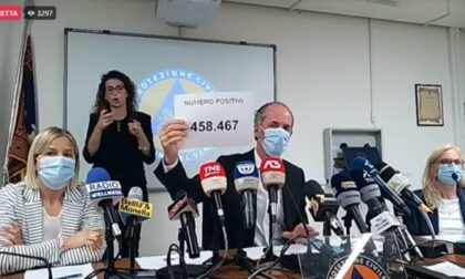 """Zaia: """"Anticorpi monoclonali, l'89% dei pazienti veneti trattati ha evitato il ricovero""""   +274 positivi Covid  Dati 6 settembre 2021"""